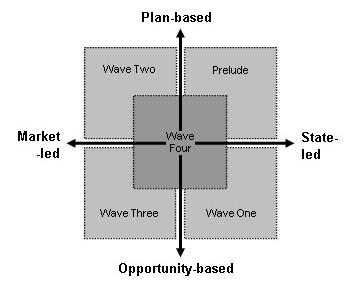 UDM24- the market state, plan.jpg